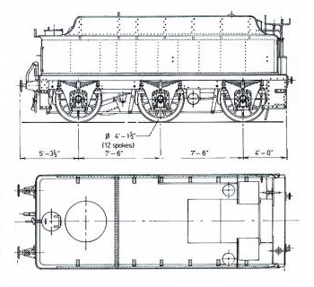 GWR 3500g tender - typical arrangement of riveting and internal layout